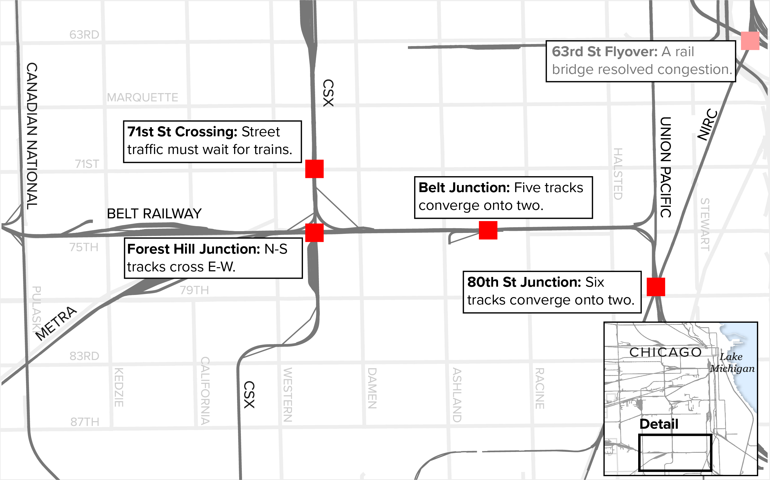 As The Nations Rail Hub Chicago Is An Expensive And Dangerous 3 Way Wiring Diagram Chokepoints Along 75th St Corridor
